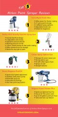 Top-5-Airless-Paint-Sprayer-Reviews